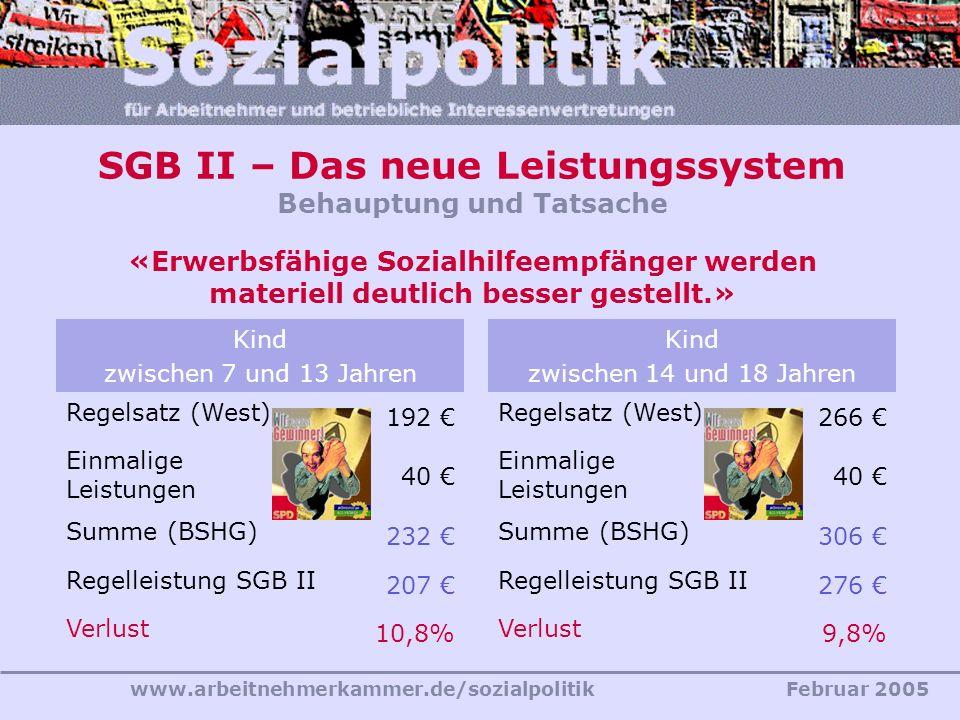 www.arbeitnehmerkammer.de/sozialpolitikFebruar 2005 SGB II – Das neue Leistungssystem Behauptung und Tatsache «Erwerbsfähige Sozialhilfeempfänger werd