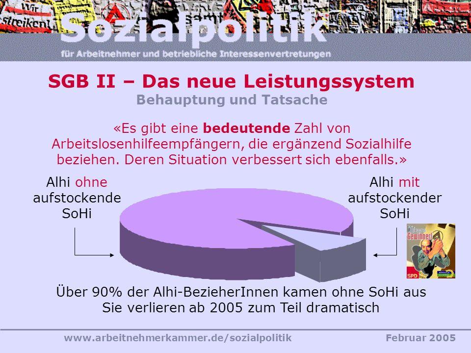www.arbeitnehmerkammer.de/sozialpolitikFebruar 2005 SGB II – Das neue Leistungssystem Behauptung und Tatsache «Es gibt eine bedeutende Zahl von Arbeit