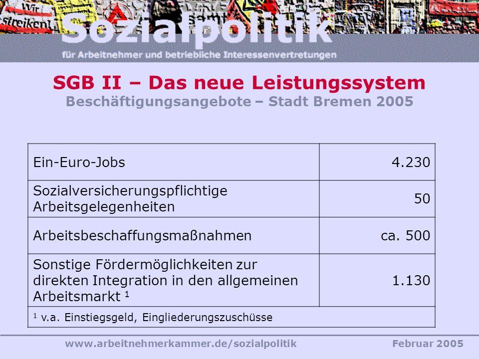 www.arbeitnehmerkammer.de/sozialpolitikFebruar 2005 SGB II – Das neue Leistungssystem Beschäftigungsangebote – Stadt Bremen 2005 Ein-Euro-Jobs4.230 So