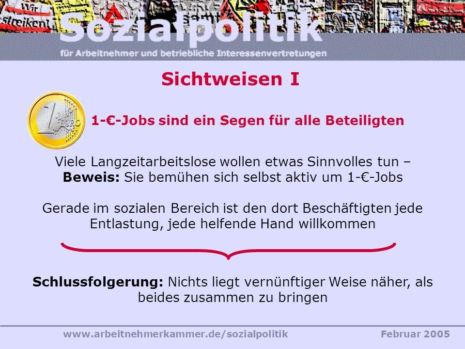 www.arbeitnehmerkammer.de/sozialpolitikFebruar 2005 Viele Langzeitarbeitslose wollen etwas Sinnvolles tun – Beweis: Sie bemühen sich selbst aktiv um 1