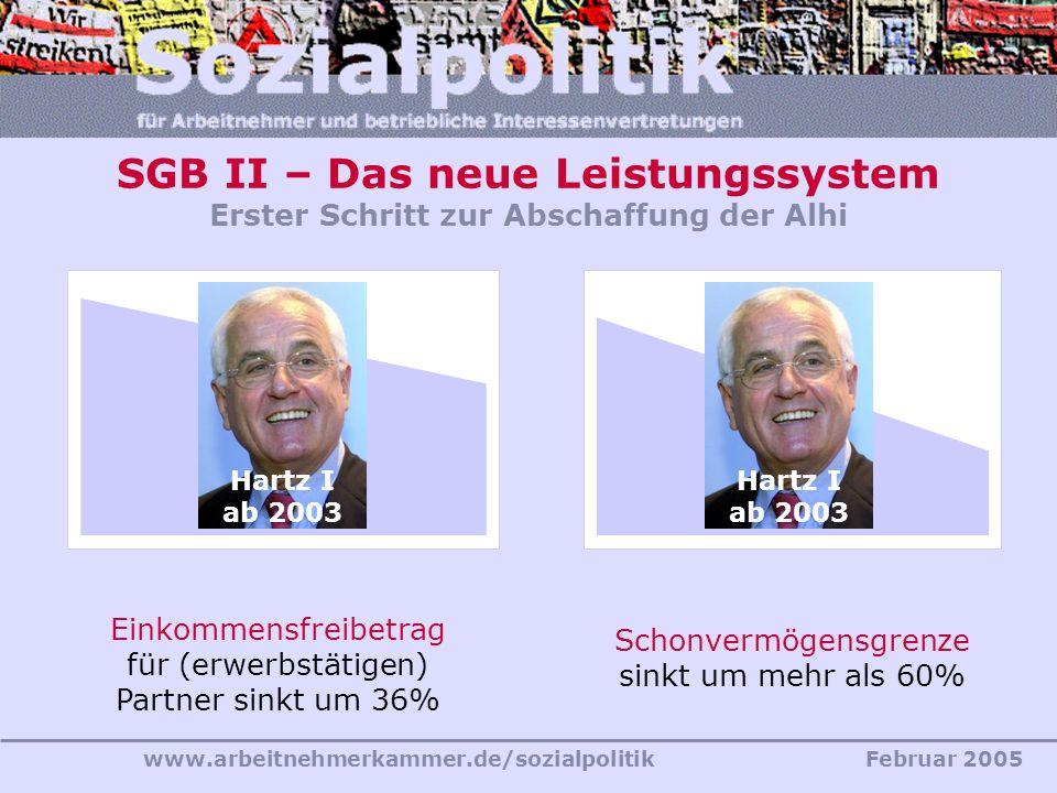 www.arbeitnehmerkammer.de/sozialpolitikFebruar 2005 SGB II – Das neue Leistungssystem Erster Schritt zur Abschaffung der Alhi Einkommensfreibetrag für