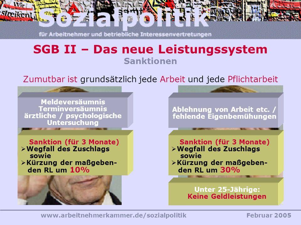 www.arbeitnehmerkammer.de/sozialpolitikFebruar 2005 SGB II – Das neue Leistungssystem Sanktionen Zumutbar ist grundsätzlich jede Arbeit und jede Pflic