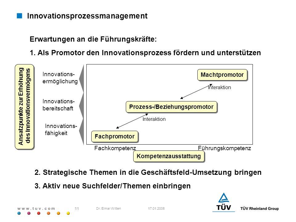 w w w. t u v. c o m 17.01.2006 11 Dr. Elmar Witten Innovationsprozessmanagement Ansatzpunkte zur Erhöhung des Innovationsvermögens Ansatzpunkte zur Er