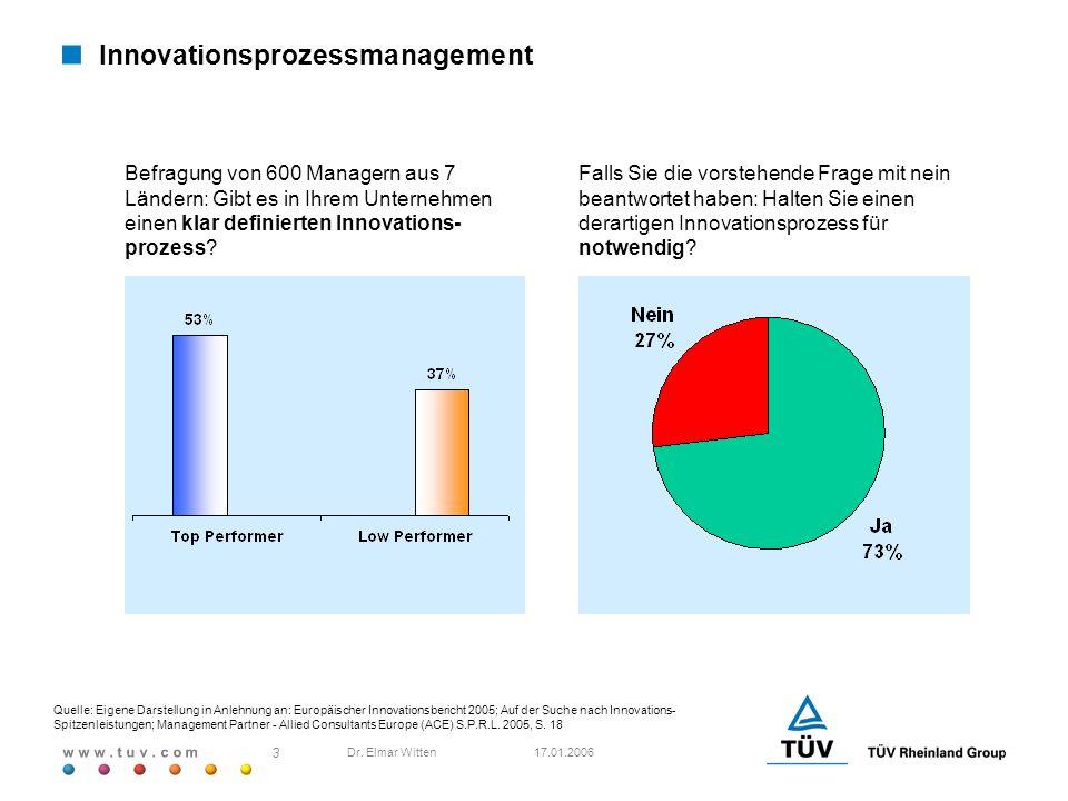 w w w. t u v. c o m 17.01.2006 3 Dr. Elmar Witten Innovationsprozessmanagement Quelle: Eigene Darstellung in Anlehnung an: Europäischer Innovationsber