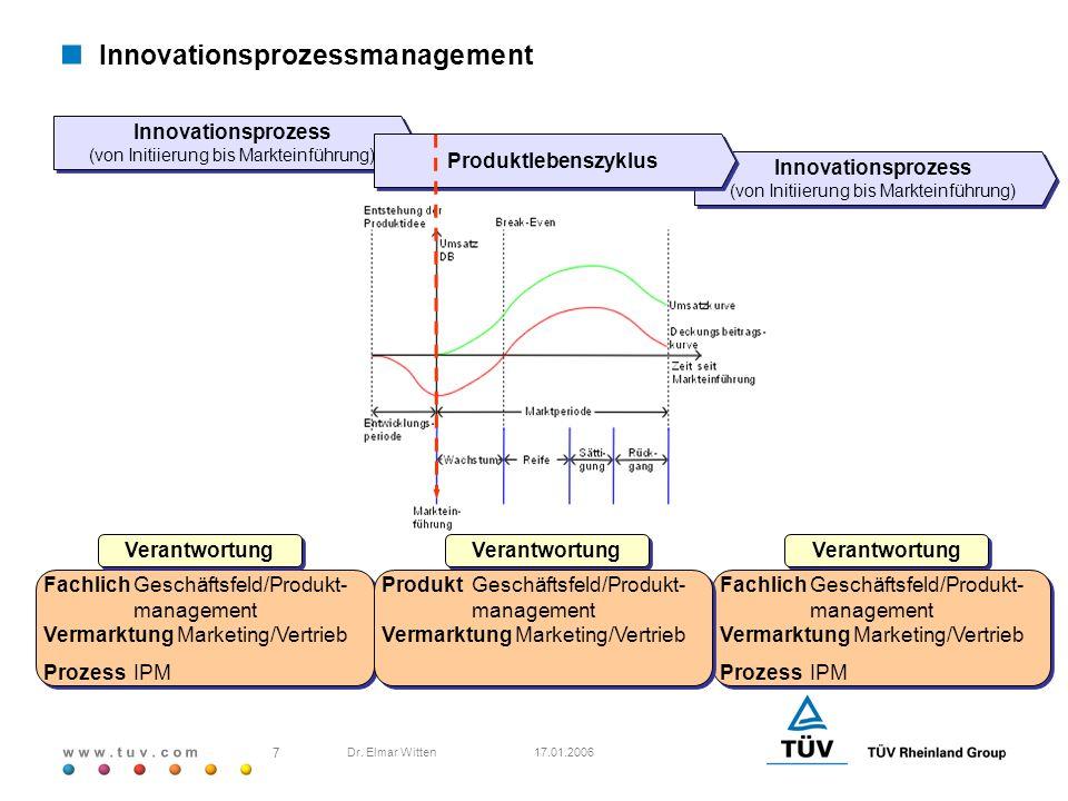 w w w. t u v. c o m 17.01.2006 7 Dr. Elmar Witten Innovationsprozess (von Initiierung bis Markteinführung) Produktlebenszyklus FachlichGeschäftsfeld/P