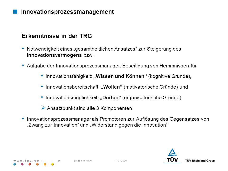 w w w. t u v. c o m 17.01.2006 9 Dr. Elmar Witten Innovationsprozessmanagement Erkenntnisse in der TRG Notwendigkeit eines gesamtheitlichen Ansatzes z