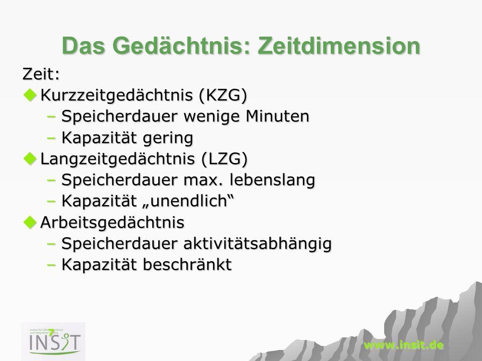 18 www.insit.de Experiment: Fehlinformation Gedächtnisuntersuchung: 6 Dias von Räumen mit vielen Gegenständen ansehen Frage mit einer weiteren Versuchsperson: Was war enthalten.