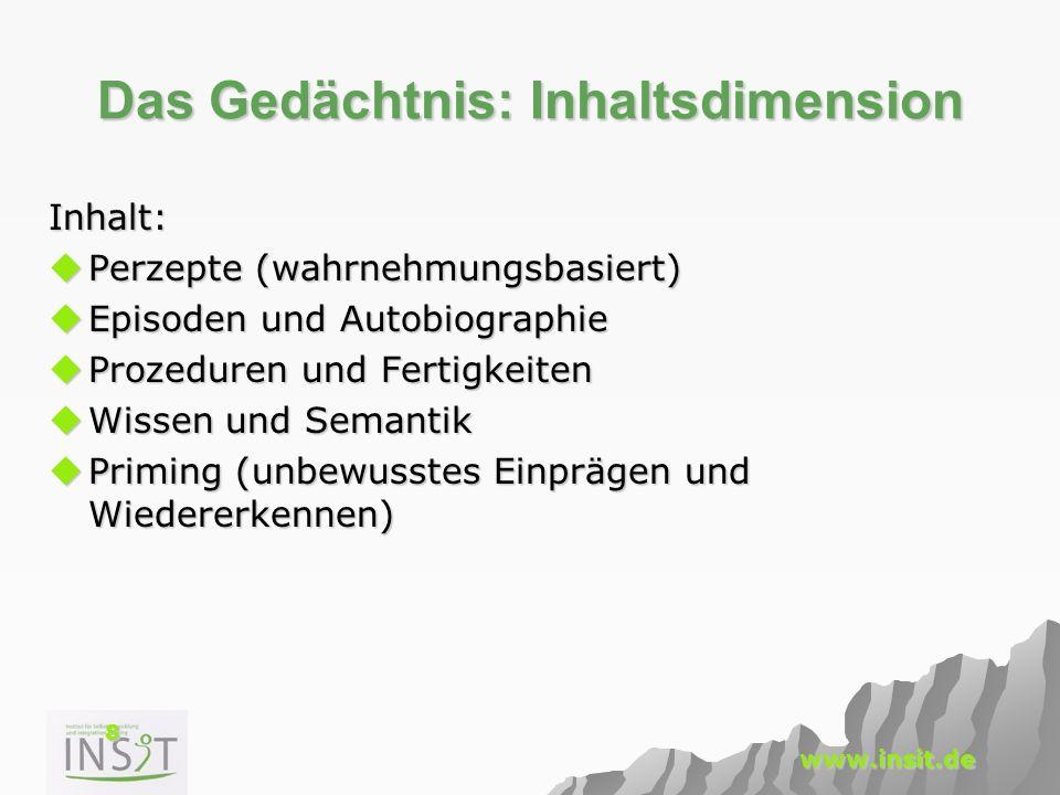 29 www.insit.de Die Phasen des Kognitiven Interviews 6.