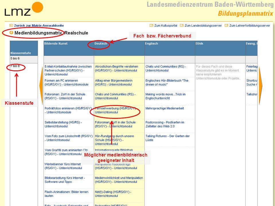 13.01.1116 Möglicher medienbildnerisch geeigneter Inhalt Klassenstufe Fach bzw. Fächerverbund