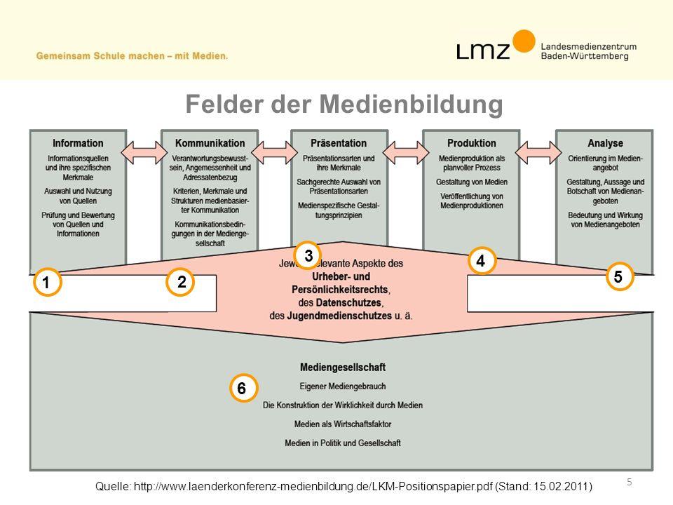 5 1 2 3 4 5 6 Felder der Medienbildung Quelle: http://www.laenderkonferenz-medienbildung.de/LKM-Positionspapier.pdf (Stand: 15.02.2011)