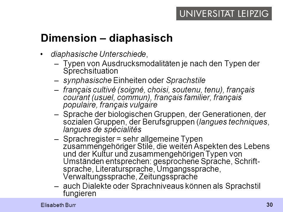 Elisabeth Burr 30 Dimension – diaphasisch diaphasische Unterschiede, –Typen von Ausdrucksmodalitäten je nach den Typen der Sprechsituation –synphasisc
