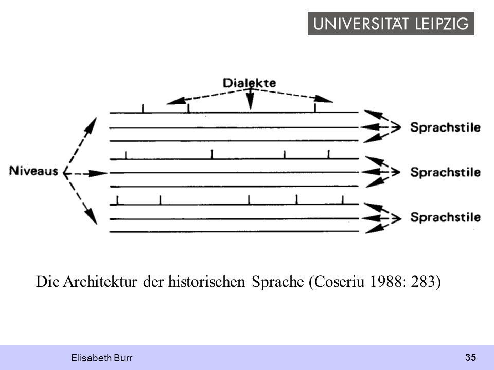 Elisabeth Burr 35 Die Architektur der historischen Sprache (Coseriu 1988: 283)