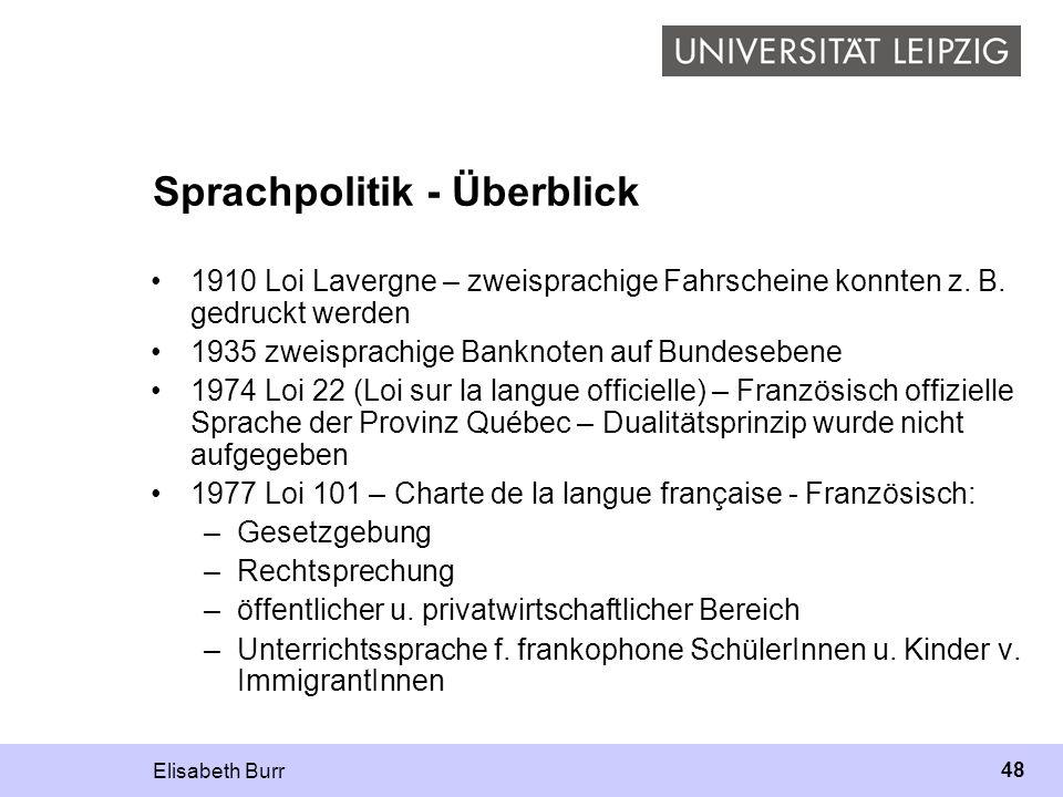 Elisabeth Burr 48 Sprachpolitik - Überblick 1910 Loi Lavergne – zweisprachige Fahrscheine konnten z. B. gedruckt werden 1935 zweisprachige Banknoten a