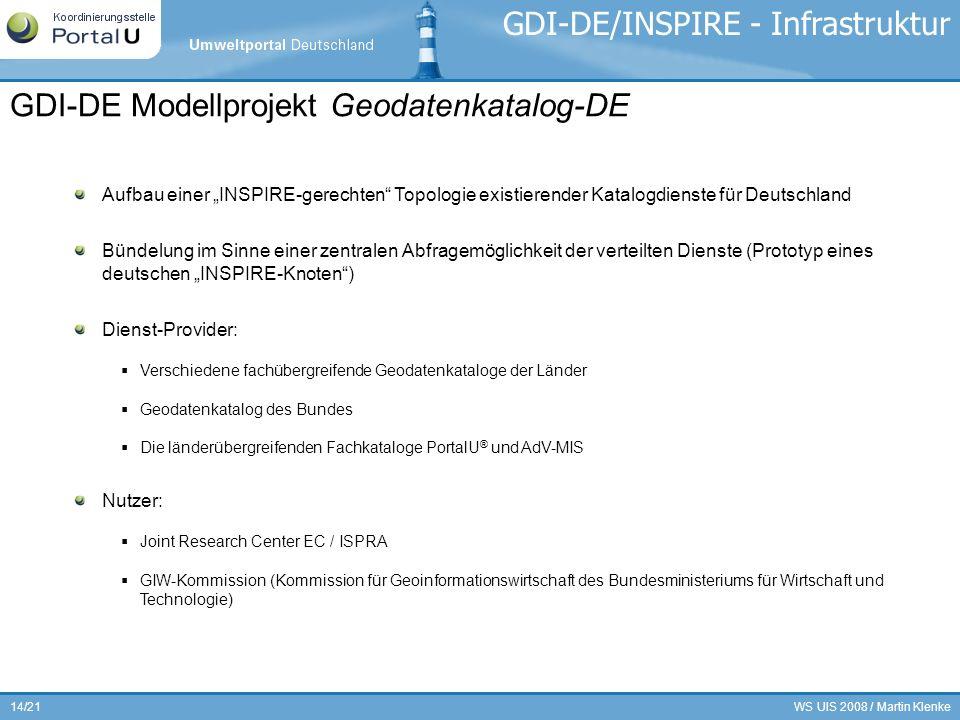 WS UIS 2008 / Martin Klenke14/21 GDI-DE/INSPIRE - Infrastruktur Aufbau einer INSPIRE-gerechten Topologie existierender Katalogdienste für Deutschland