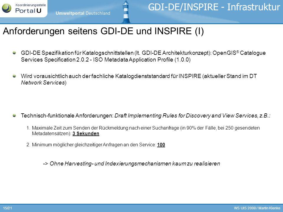 WS UIS 2008 / Martin Klenke15/21 GDI-DE/INSPIRE - Infrastruktur GDI-DE Spezifikation für Katalogschnittstellen (lt. GDI-DE Architekturkonzept): OpenGI