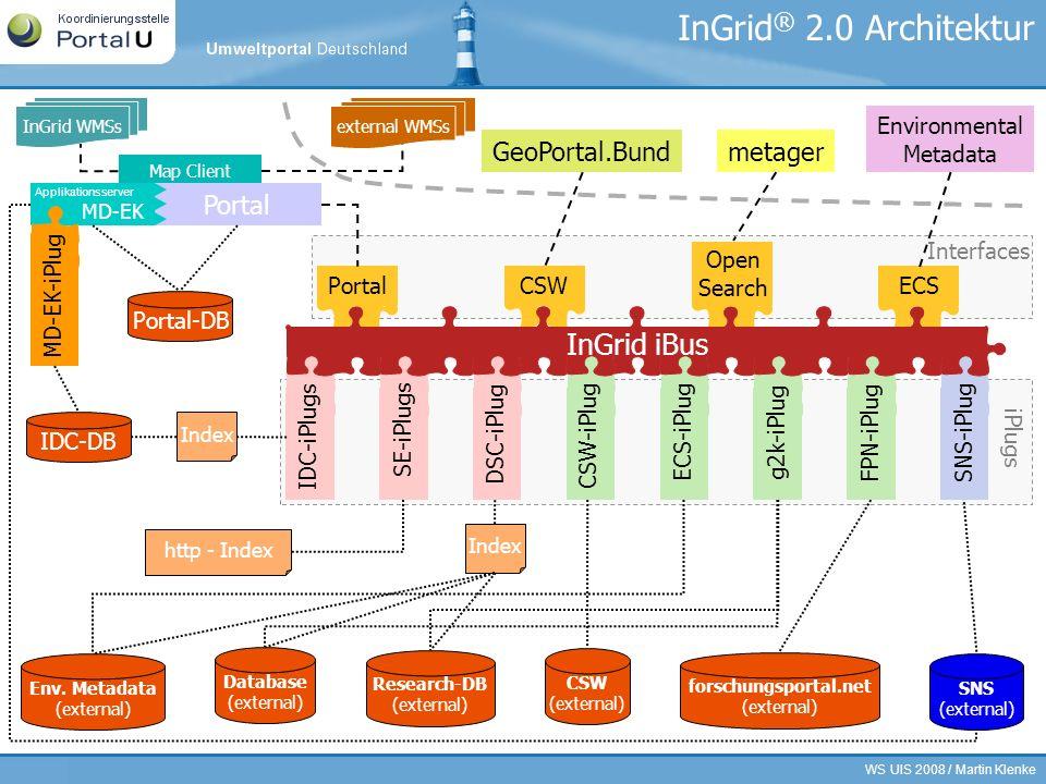 WS UIS 2008 / Martin Klenke23/21 IDC-iPlugs SE-iPlugs DSC-iPlug CSW-iPlug ECS-iPlug g2k-iPlug FPN-iPlug SNS-iPlug InGrid iBus Portal CSW Open Search E