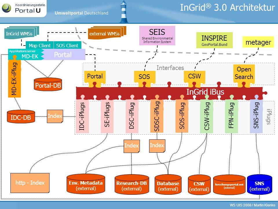 WS UIS 2008 / Martin Klenke24/21 SOS Client iPlugs INSPIRE GeoPortal.Bund SEIS Shared Environmental Information System metager Env. Metadata (external