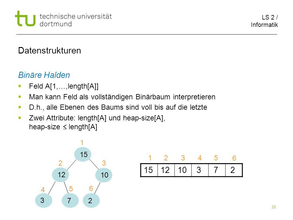 LS 2 / Informatik 26 Datenstrukturen Binäre Halden Feld A[1,…,length[A]] Man kann Feld als vollständigen Binärbaum interpretieren D.h., alle Ebenen de
