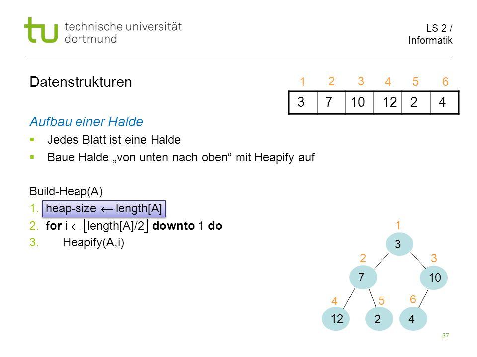 LS 2 / Informatik 67 Aufbau einer Halde Jedes Blatt ist eine Halde Baue Halde von unten nach oben mit Heapify auf Build-Heap(A) 1. heap-size length[A]