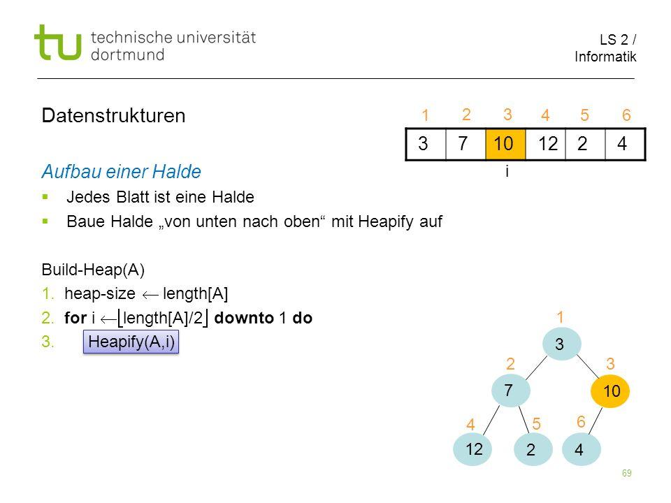 LS 2 / Informatik 69 Aufbau einer Halde Jedes Blatt ist eine Halde Baue Halde von unten nach oben mit Heapify auf Build-Heap(A) 1. heap-size length[A]