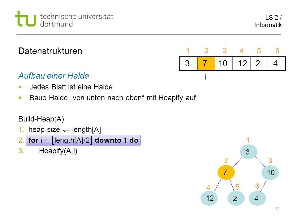 LS 2 / Informatik 70 Aufbau einer Halde Jedes Blatt ist eine Halde Baue Halde von unten nach oben mit Heapify auf Build-Heap(A) 1. heap-size length[A]