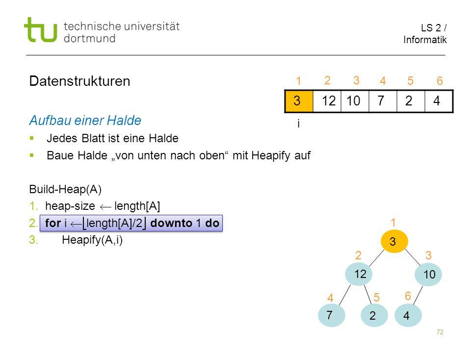 LS 2 / Informatik 72 Aufbau einer Halde Jedes Blatt ist eine Halde Baue Halde von unten nach oben mit Heapify auf Build-Heap(A) 1. heap-size length[A]