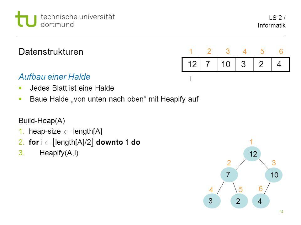 LS 2 / Informatik 74 Aufbau einer Halde Jedes Blatt ist eine Halde Baue Halde von unten nach oben mit Heapify auf Build-Heap(A) 1. heap-size length[A]