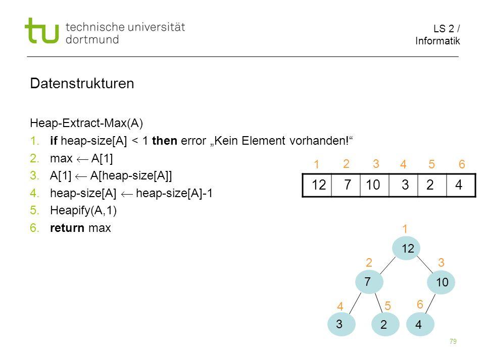 LS 2 / Informatik 79 Heap-Extract-Max(A) 1. if heap-size[A] < 1 then error Kein Element vorhanden! 2. max A[1] 3. A[1] A[heap-size[A]] 4. heap-size[A]