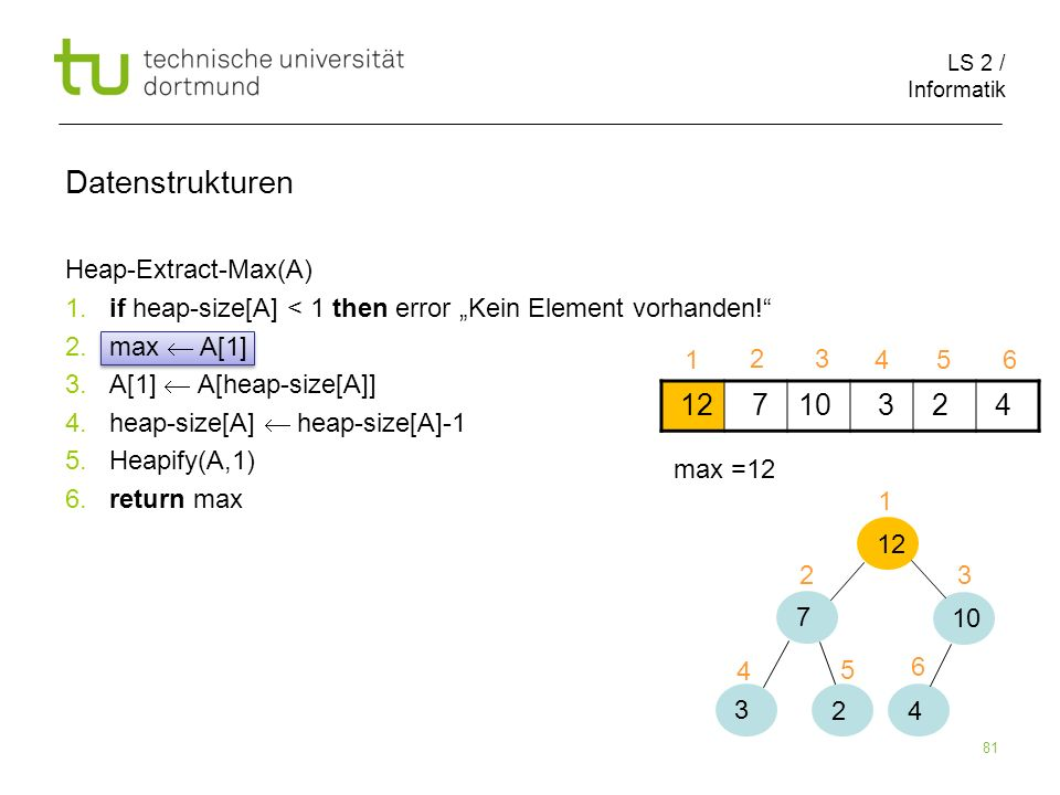 LS 2 / Informatik 81 Heap-Extract-Max(A) 1. if heap-size[A] < 1 then error Kein Element vorhanden! 2. max A[1] 3. A[1] A[heap-size[A]] 4. heap-size[A]