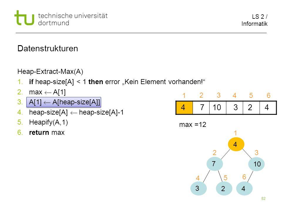 LS 2 / Informatik 82 Heap-Extract-Max(A) 1. if heap-size[A] < 1 then error Kein Element vorhanden! 2. max A[1] 3. A[1] A[heap-size[A]] 4. heap-size[A]