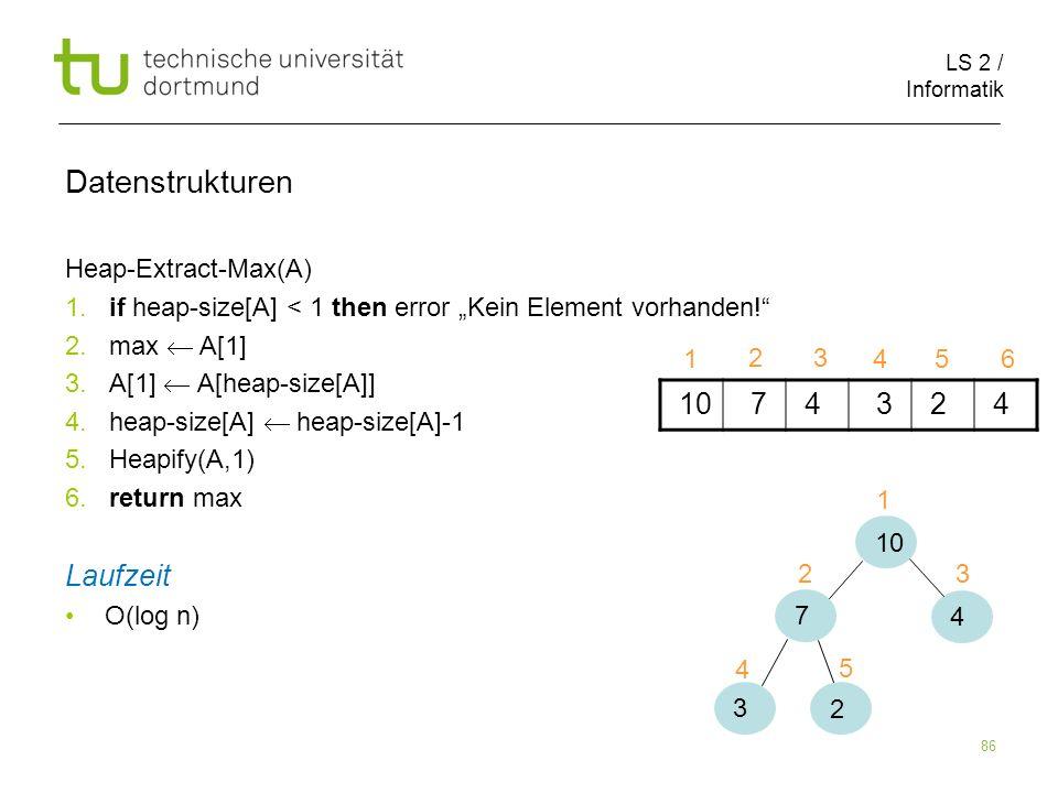 LS 2 / Informatik 86 Heap-Extract-Max(A) 1. if heap-size[A] < 1 then error Kein Element vorhanden! 2. max A[1] 3. A[1] A[heap-size[A]] 4. heap-size[A]
