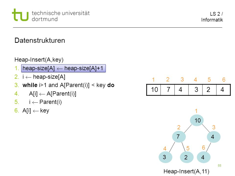 LS 2 / Informatik 88 Heap-Insert(A,key) 1. heap-size[A] heap-size[A]+1 2. i heap-size[A] 3. while i>1 and A[Parent(i)] < key do 4. A[i] A[Parent(i)] 5