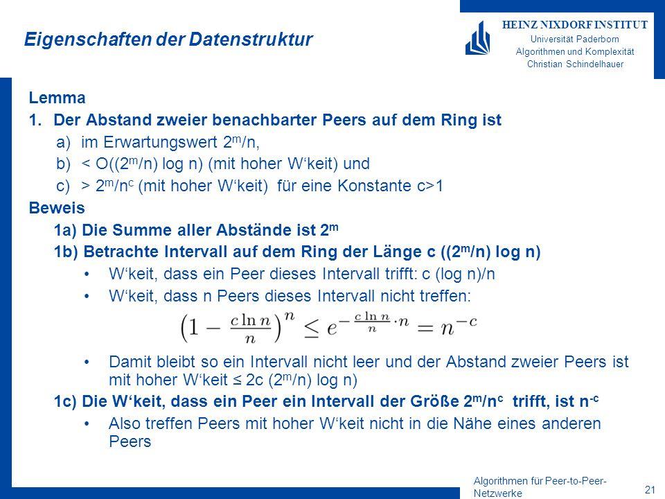 Algorithmen für Peer-to-Peer- Netzwerke 20 HEINZ NIXDORF INSTITUT Universität Paderborn Algorithmen und Komplexität Christian Schindelhauer Eigenschaf
