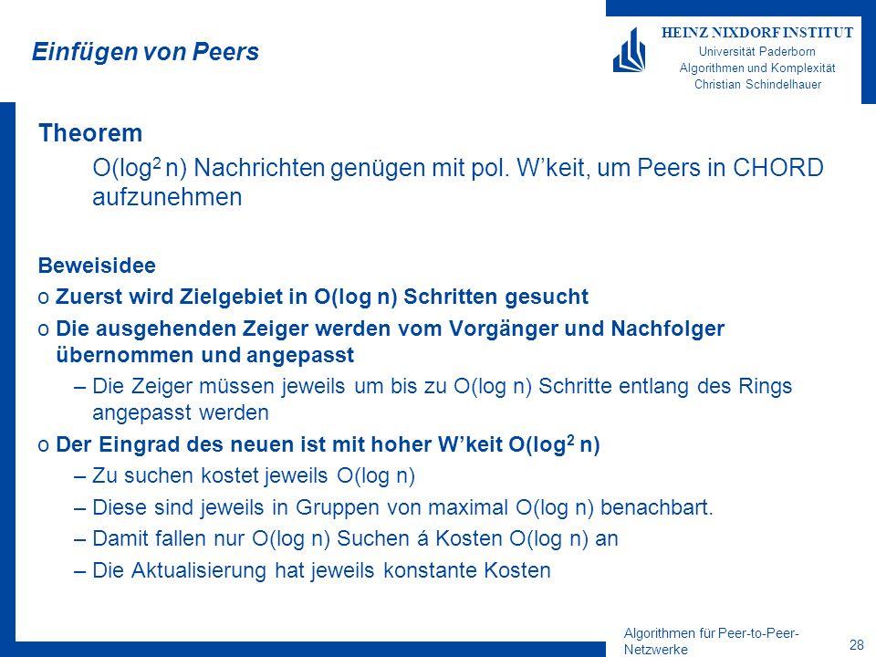Algorithmen für Peer-to-Peer- Netzwerke 27 HEINZ NIXDORF INSTITUT Universität Paderborn Algorithmen und Komplexität Christian Schindelhauer b s b.fing