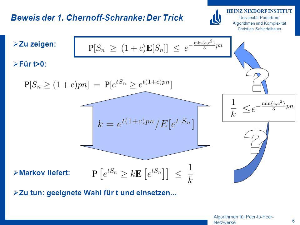 Algorithmen für Peer-to-Peer- Netzwerke 26 HEINZ NIXDORF INSTITUT Universität Paderborn Algorithmen und Komplexität Christian Schindelhauer Suchen in Chord Theorem Die Suche braucht mit hoher Wkeit O(log n) Sprünge Suchalgorithmus für Element s: –Abbruch(b,s): Knoten b,b=b.succ gefunden, mit r K (s) [r V (b),r V (b)  –Hauptroutine: Starte mit irgendeinem Knoten b while not Abbruch(b,s) do for i=m downto 0 do if r K (s) [r V (b.finger[i]),r V (finger[i+1])] then b b.finger[i] fi od b s b.finger[m] b.finger[m-1] c xy