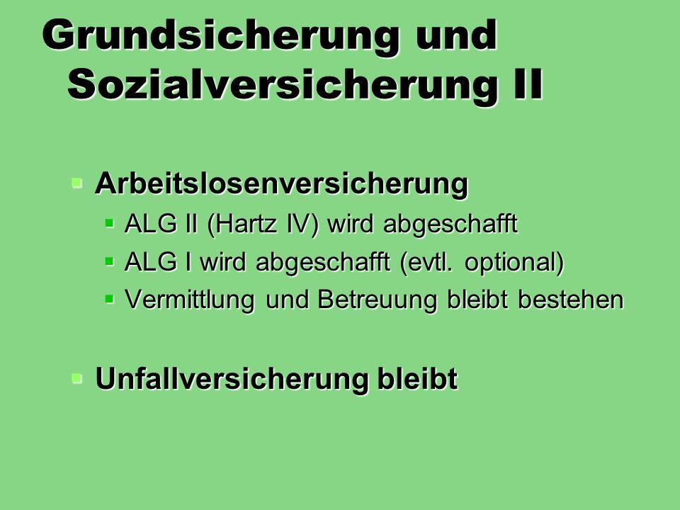 Grundsicherung und Sozialversicherung II Arbeitslosenversicherung Arbeitslosenversicherung ALG II (Hartz IV) wird abgeschafft ALG II (Hartz IV) wird a
