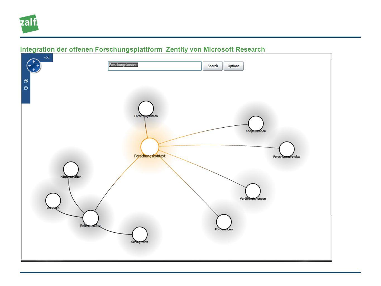 Integration der offenen Forschungsplattform Zentity von Microsoft Research