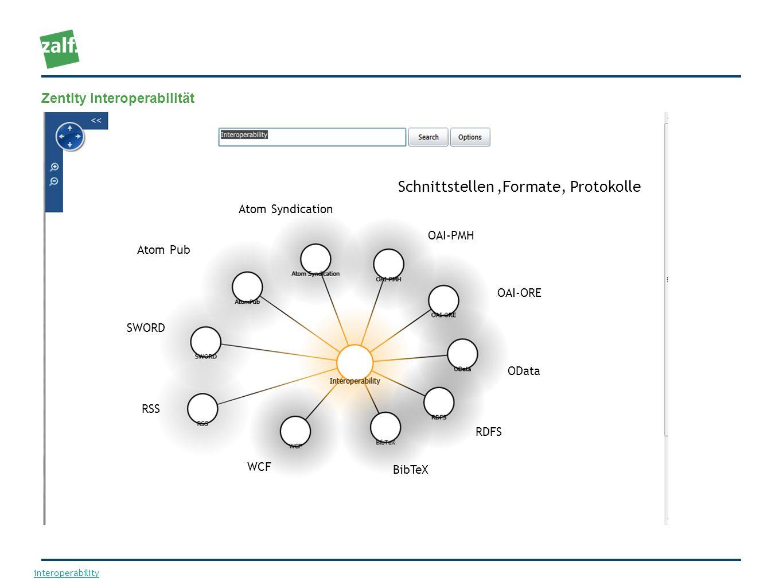 Zentity Interoperabilität interoperability Atom Syndication Atom Pub SWORD RSS WCF BibTeX RDFS OData OAI-ORE OAI-PMH Schnittstellen,Formate, Protokoll