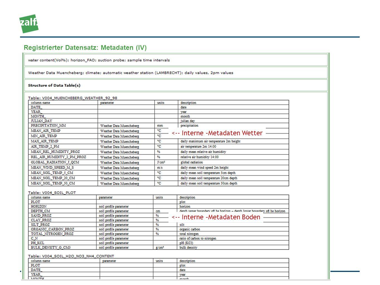 Registrierter Datensatz: Metadaten (IV) <-- Interne –Metadaten Wetter <-- Interne –Metadaten Boden
