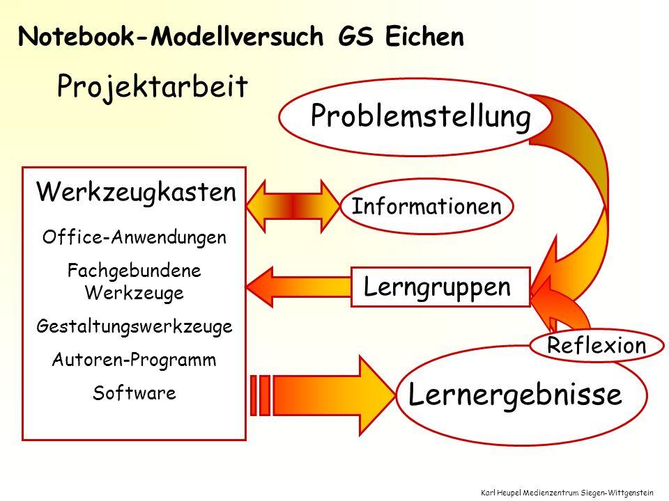 Projektarbeit Office-Anwendungen Fachgebundene Werkzeuge Gestaltungswerkzeuge Autoren-Programm Software Problemstellung Lerngruppen Lernergebnisse Wer