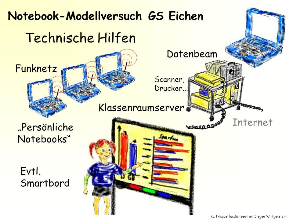 Karl Heupel Medienzentrum Siegen-Wittgenstein Technische Hilfen Notebook-Modellversuch GS Eichen Evtl. Smartbord Funknetz Persönliche Notebooks Datenb