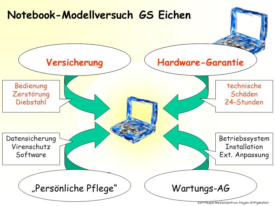 Karl Heupel Medienzentrum Siegen-Wittgenstein Persönliche Pflege Hardware-GarantieVersicherung Wartungs-AG Bedienung Zerstörung Diebstahl technische S