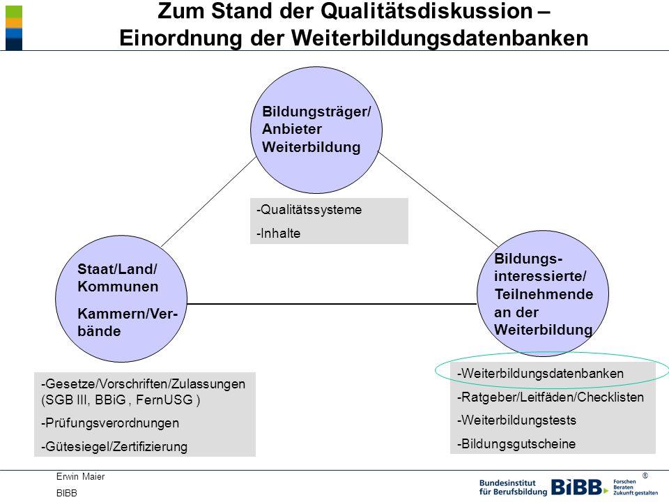 ® Erwin Maier BIBB Zum Stand der Qualitätsdiskussion – Einordnung der Weiterbildungsdatenbanken Bildungsträger/ Anbieter Weiterbildung Staat/Land/ Kom
