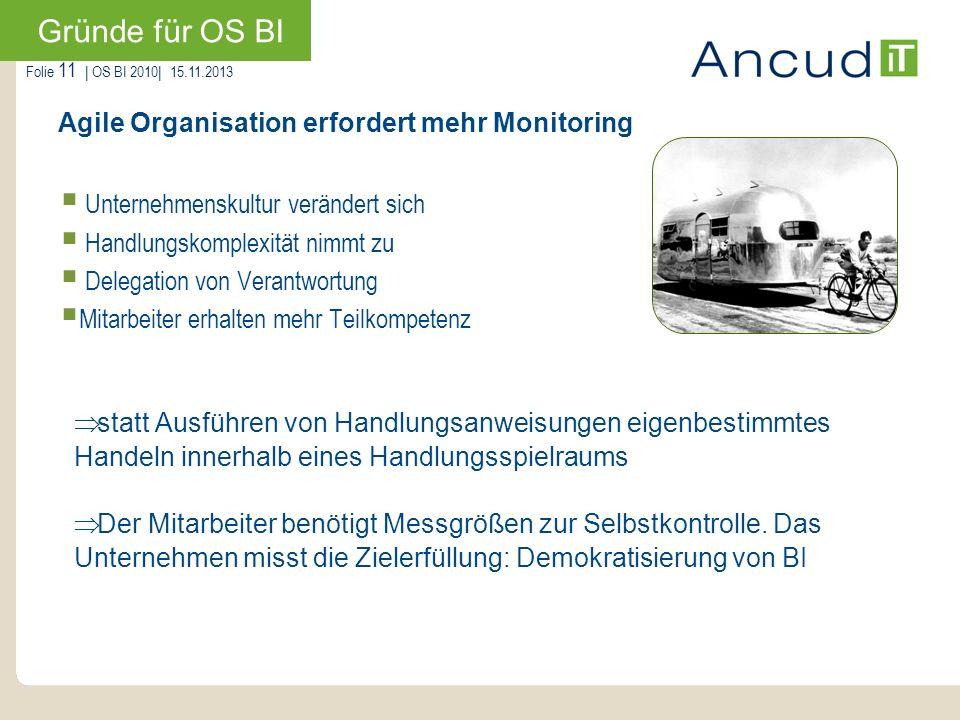 Folie 11   OS BI 2010  15.11.2013 Unternehmenskultur verändert sich Handlungskomplexität nimmt zu Delegation von Verantwortung Mitarbeiter erhalten me