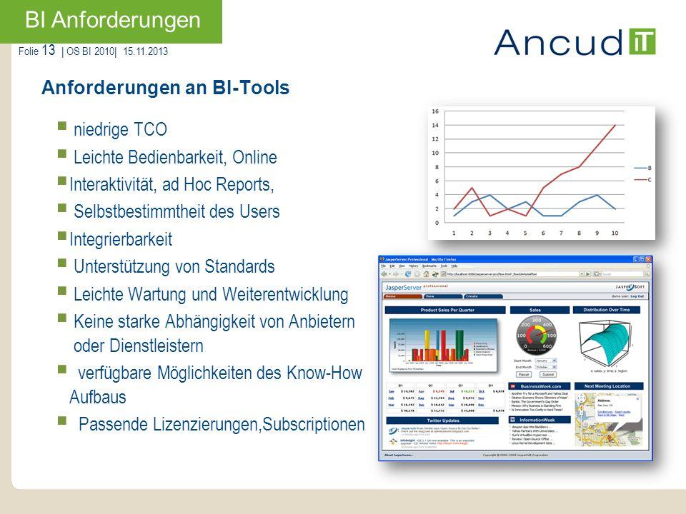 Folie 13   OS BI 2010  15.11.2013 BI Anforderungen Anforderungen an BI-Tools niedrige TCO Leichte Bedienbarkeit, Online Interaktivität, ad Hoc Reports