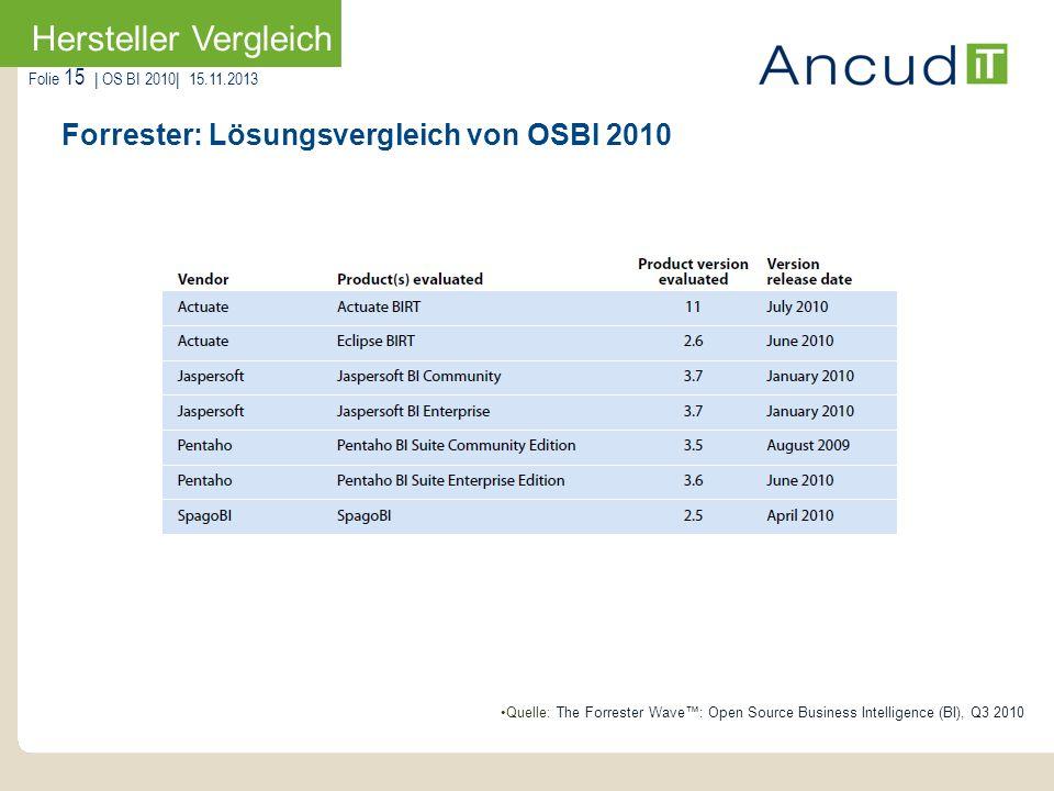 Folie 15   OS BI 2010  15.11.2013 Forrester: Lösungsvergleich von OSBI 2010 Hersteller Vergleich Quelle: The Forrester Wave: Open Source Business Inte