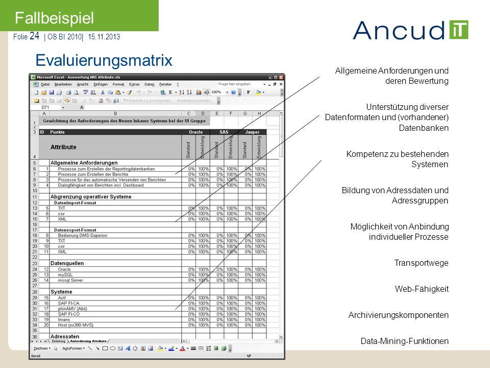 Folie 24   OS BI 2010  15.11.2013 Fallbeispiel Evaluierungsmatrix Allgemeine Anforderungen und deren Bewertung Unterstützung diverser Datenformaten un