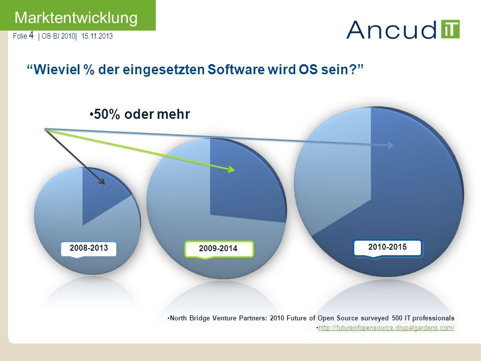 Folie 4   OS BI 2010  15.11.2013 Marktentwicklung North Bridge Venture Partners: 2010 Future of Open Source surveyed 500 IT professionals http://futur