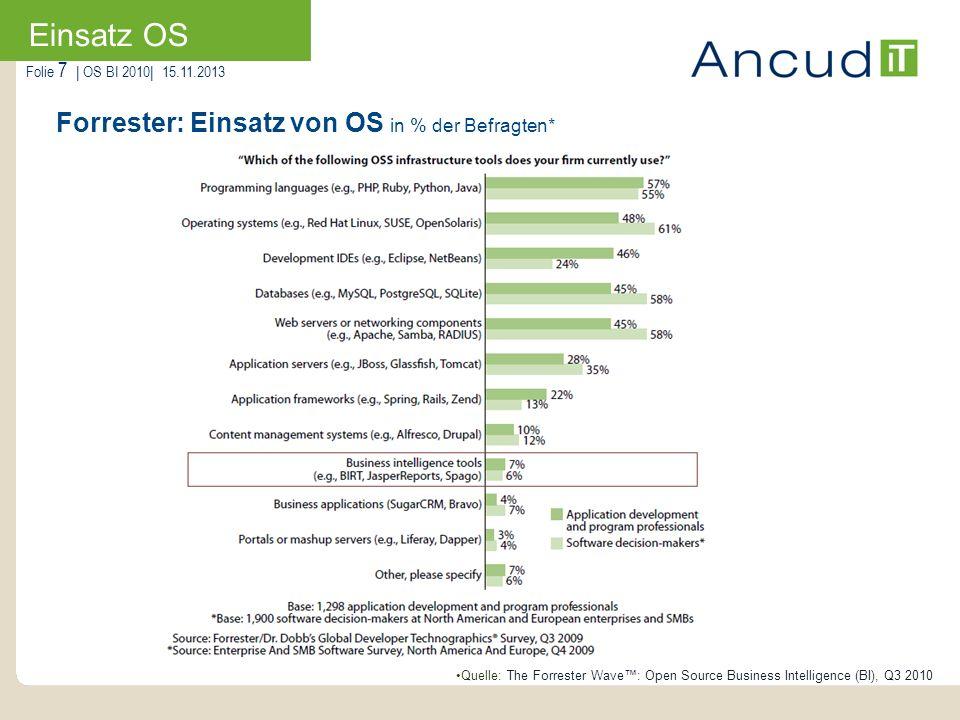 Folie 7   OS BI 2010  15.11.2013 Einsatz OS Forrester: Einsatz von OS in % der Befragten* Quelle: The Forrester Wave: Open Source Business Intelligenc