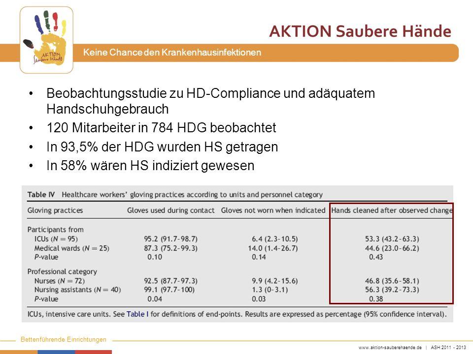 www.aktion-sauberehaende.de | ASH 2011 - 2013 Bettenführende Einrichtungen Keine Chance den Krankenhausinfektionen Beobachtungsstudie zu HD-Compliance